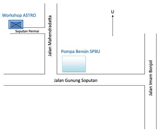 Workshop ASTRO