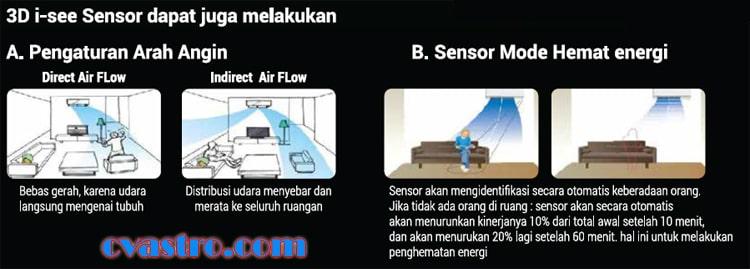 Sensor 3D i-see Sensor AC Mitsubishi