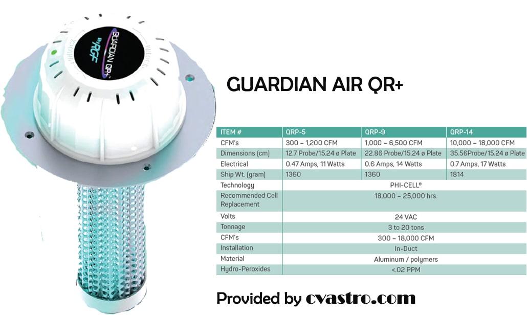 Guardian Air QR+ ClarusTech