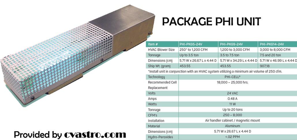 Package PHI Unit ClarusTech