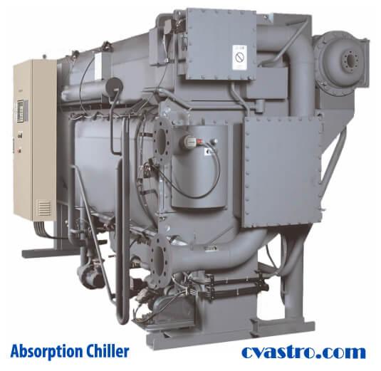 Absorption Chiller AC