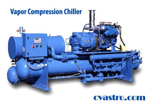 vapor compression chiller